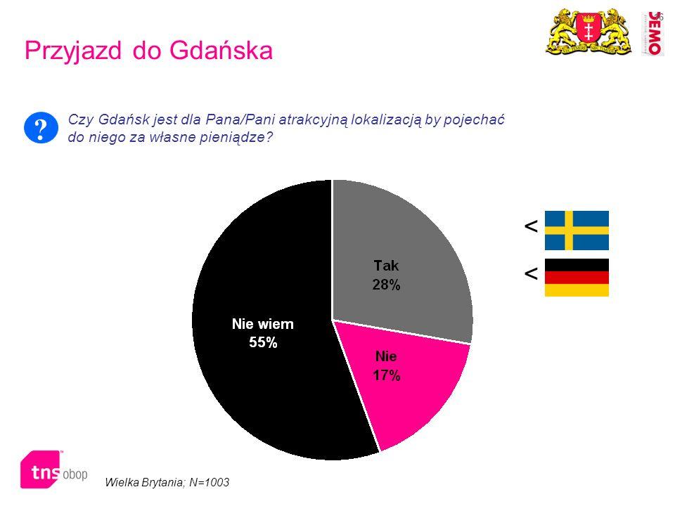 16 Przyjazd do Gdańska Wielka Brytania; N=1003 Czy Gdańsk jest dla Pana/Pani atrakcyjną lokalizacją by pojechać do niego za własne pieniądze? ? < <