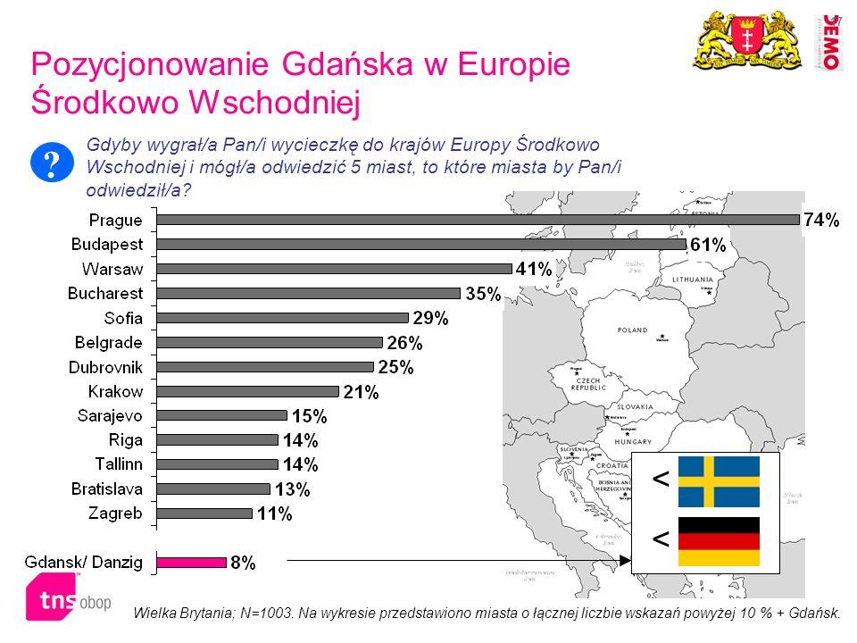 17 Pozycjonowanie Gdańska w Europie Środkowo Wschodniej Wielka Brytania; N=1003. Na wykresie przedstawiono miasta o łącznej liczbie wskazań powyżej 10