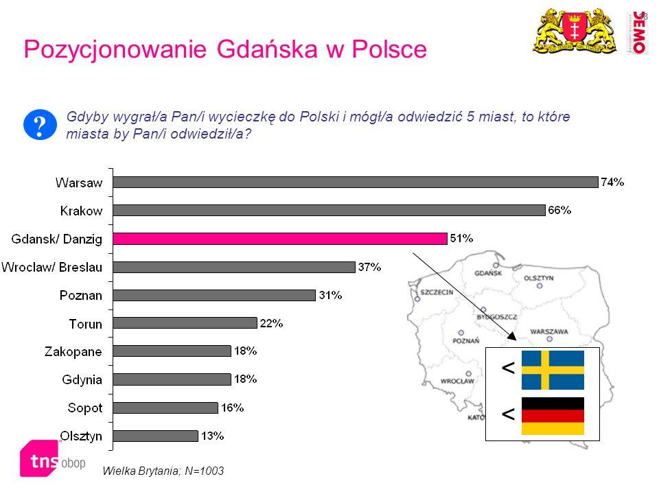 18 Pozycjonowanie Gdańska w Polsce Wielka Brytania; N=1003 Gdyby wygrał/a Pan/i wycieczkę do Polski i mógł/a odwiedzić 5 miast, to które miasta by Pan