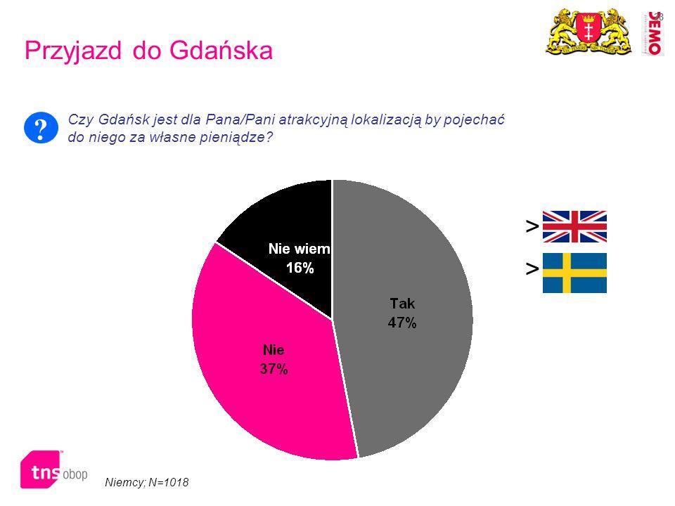 28 Niemcy; N=1018 > > Przyjazd do Gdańska Czy Gdańsk jest dla Pana/Pani atrakcyjną lokalizacją by pojechać do niego za własne pieniądze? ?