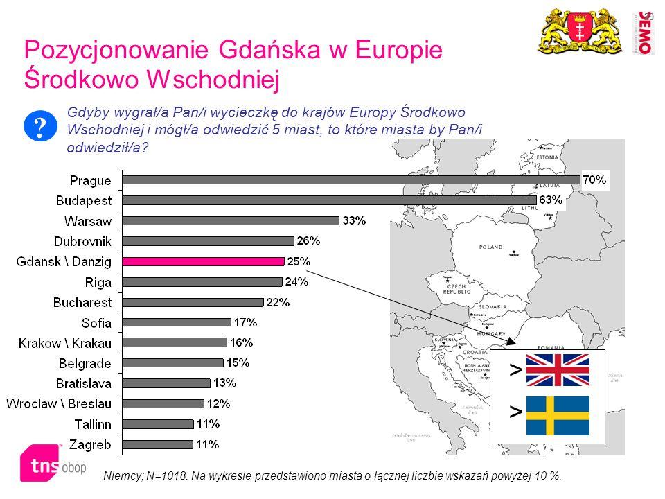 29 Niemcy; N=1018. Na wykresie przedstawiono miasta o łącznej liczbie wskazań powyżej 10 %. > > Pozycjonowanie Gdańska w Europie Środkowo Wschodniej G