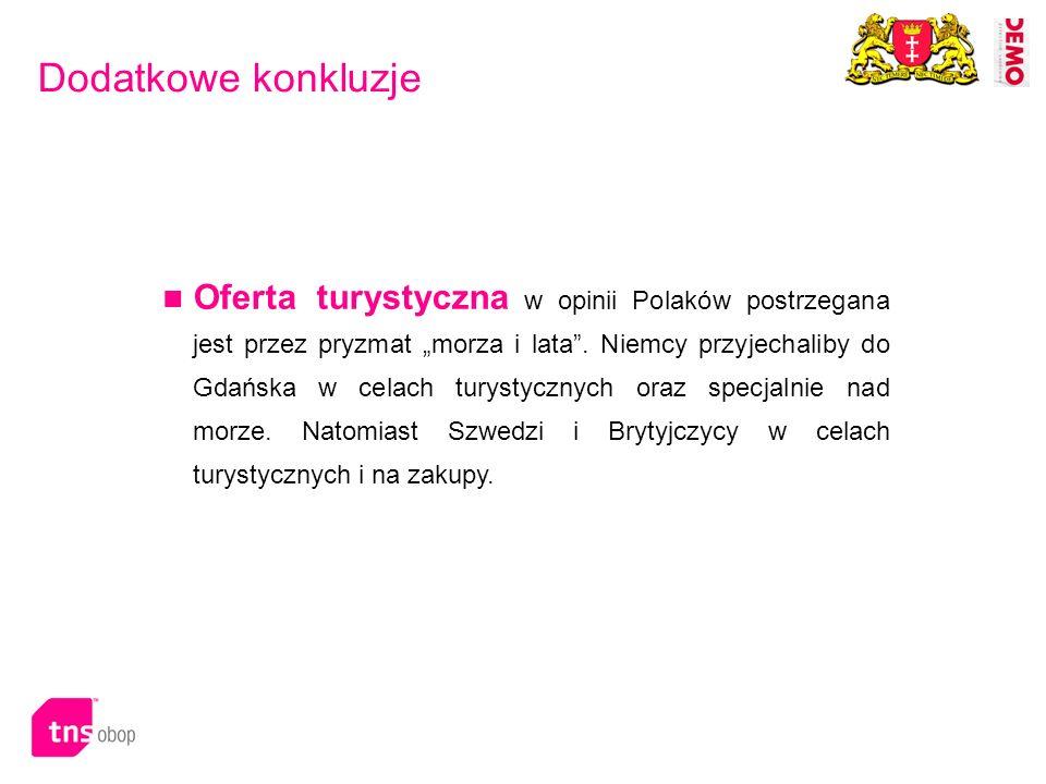 Oferta turystyczna w opinii Polaków postrzegana jest przez pryzmat morza i lata. Niemcy przyjechaliby do Gdańska w celach turystycznych oraz specjalni