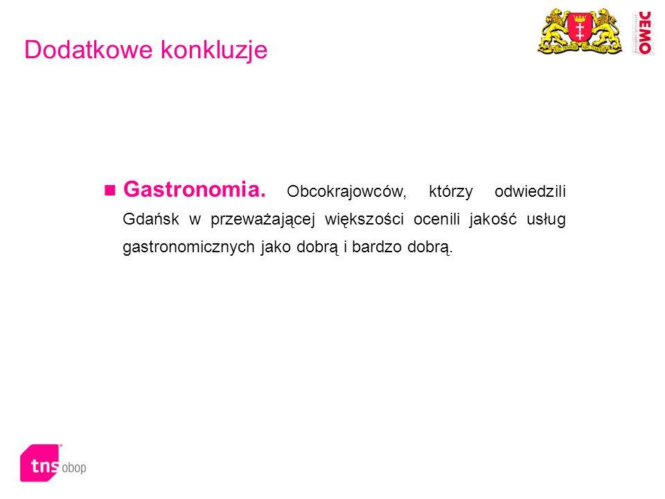 Dodatkowe konkluzje Gastronomia. Obcokrajowców, którzy odwiedzili Gdańsk w przeważającej większości ocenili jakość usług gastronomicznych jako dobrą i