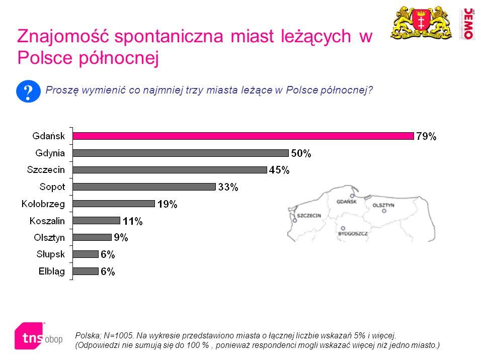 4 Znajomość spontaniczna miast leżących w Polsce północnej Polska; N=1005. Na wykresie przedstawiono miasta o łącznej liczbie wskazań 5% i więcej. (Od