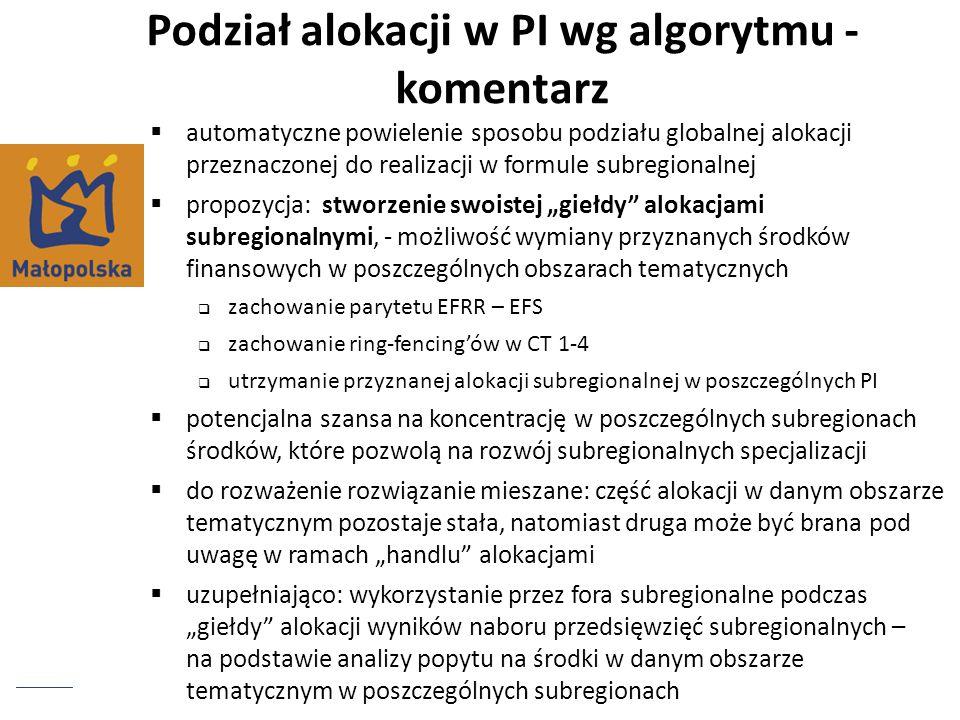 Podział alokacji w PI wg algorytmu - komentarz automatyczne powielenie sposobu podziału globalnej alokacji przeznaczonej do realizacji w formule subre