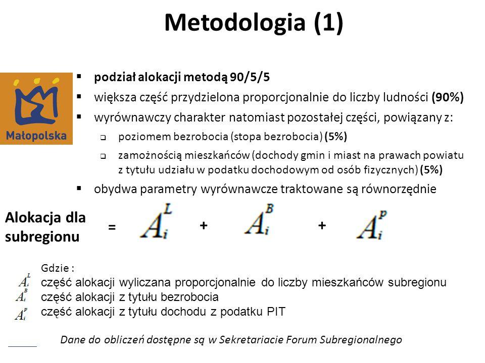 Dane do obliczeń dostępne są w Sekretariacie Forum Subregionalnego Metodologia (1) podział alokacji metodą 90/5/5 większa część przydzielona proporcjo