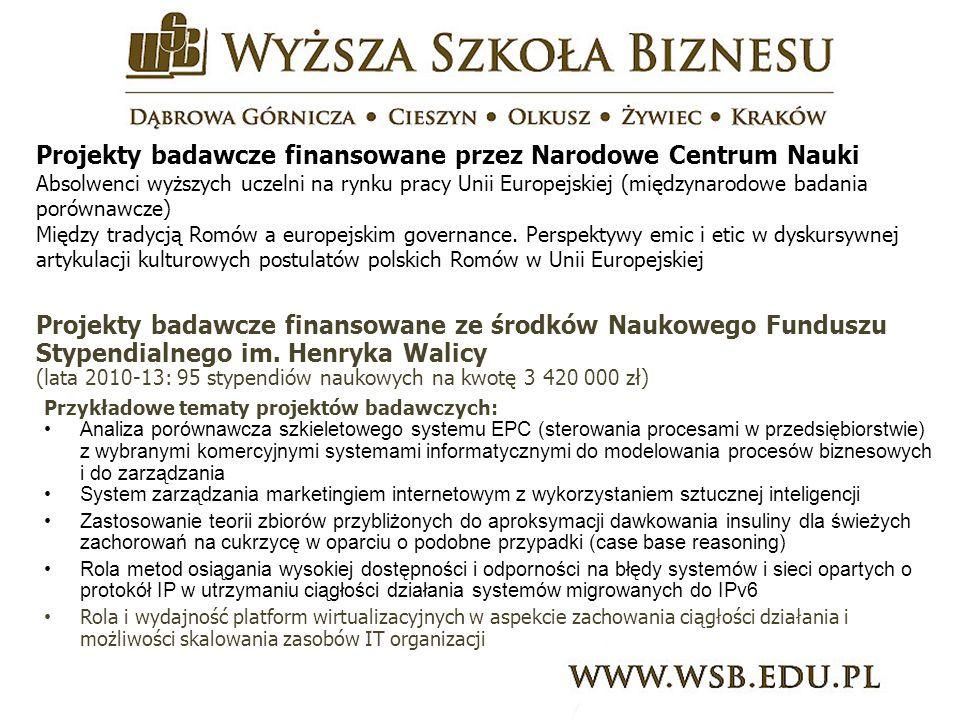 Projekty badawcze finansowane ze środków Naukowego Funduszu Stypendialnego im.