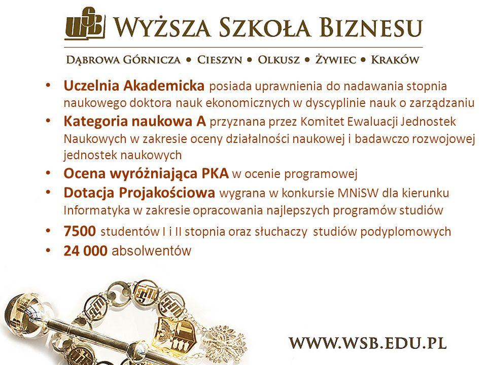 PRZYKŁADOWE PROJEKTY BADAWCZE I WDROŻENIOWE REALIZOWANE W LATACH 2010-2013