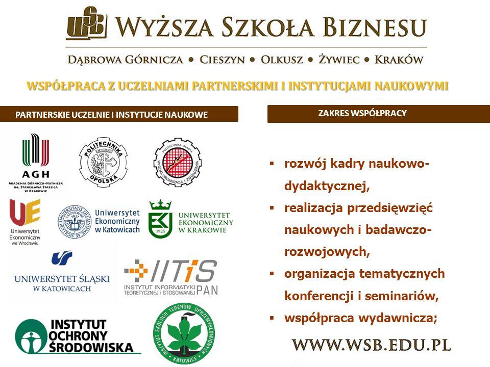 PARTNERSKIE UCZELNIE I INSTYTUCJE NAUKOWE ZAKRES WSPÓŁPRACY WSPÓŁPRACA Z UCZELNIAMI PARTNERSKIMI I INSTYTUCJAMI NAUKOWYMI rozwój kadry naukowo- dydaktycznej, realizacja przedsięwzięć naukowych i badawczo- rozwojowych, organizacja tematycznych konferencji i seminariów, współpraca wydawnicza;