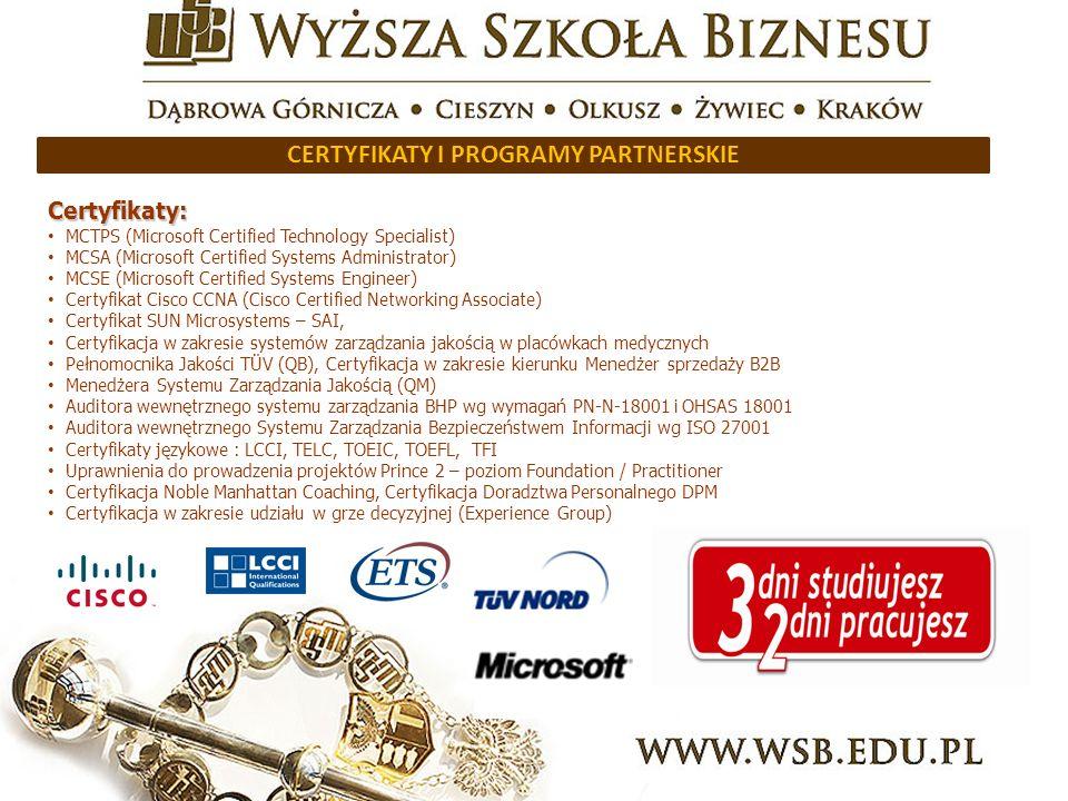 CERTYFIKATY I PROGRAMY PARTNERSKIE Certyfikaty: MCTPS (Microsoft Certified Technology Specialist) MCSA (Microsoft Certified Systems Administrator) MCSE (Microsoft Certified Systems Engineer) Certyfikat Cisco CCNA (Cisco Certified Networking Associate) Certyfikat SUN Microsystems – SAI, Certyfikacja w zakresie systemów zarządzania jakością w placówkach medycznych Pełnomocnika Jakości TÜV (QB), Certyfikacja w zakresie kierunku Menedżer sprzedaży B2B Menedżera Systemu Zarządzania Jakością (QM) Auditora wewnętrznego systemu zarządzania BHP wg wymagań PN-N-18001 i OHSAS 18001 Auditora wewnętrznego Systemu Zarządzania Bezpieczeństwem Informacji wg ISO 27001 Certyfikaty językowe : LCCI, TELC, TOEIC, TOEFL, TFI Uprawnienia do prowadzenia projektów Prince 2 – poziom Foundation / Practitioner Certyfikacja Noble Manhattan Coaching, Certyfikacja Doradztwa Personalnego DPM Certyfikacja w zakresie udziału w grze decyzyjnej (Experience Group)