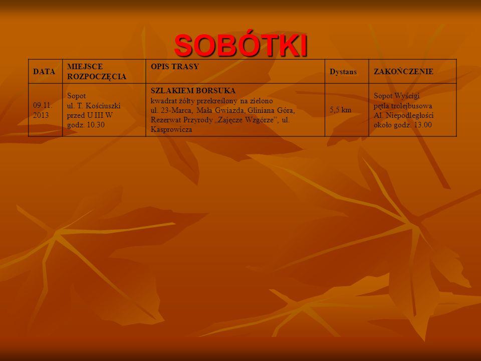 SOBÓTKI DATA MIEJSCE ROZPOCZĘCIA OPIS TRASY DystansZAKOŃCZENIE 09.11. 2013 Sopot ul. T. Kościuszki przed U III W godz. 10.30 SZLAKIEM BORSUKA kwadrat