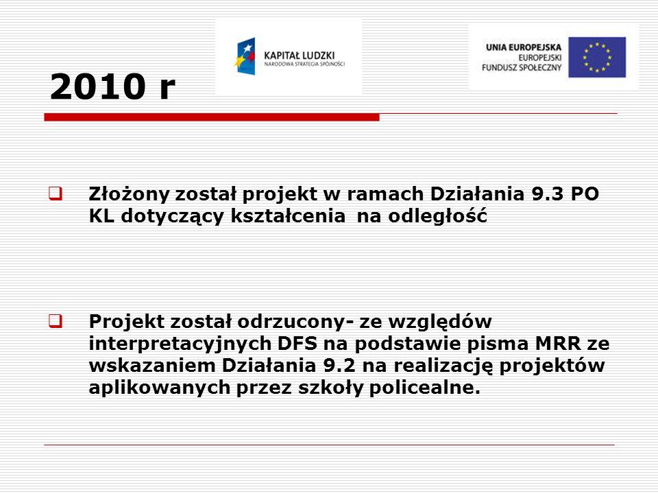 2010 r Złożony został projekt w ramach Działania 9.3 PO KL dotyczący kształcenia na odległość Projekt został odrzucony- ze względów interpretacyjnych DFS na podstawie pisma MRR ze wskazaniem Działania 9.2 na realizację projektów aplikowanych przez szkoły policealne.