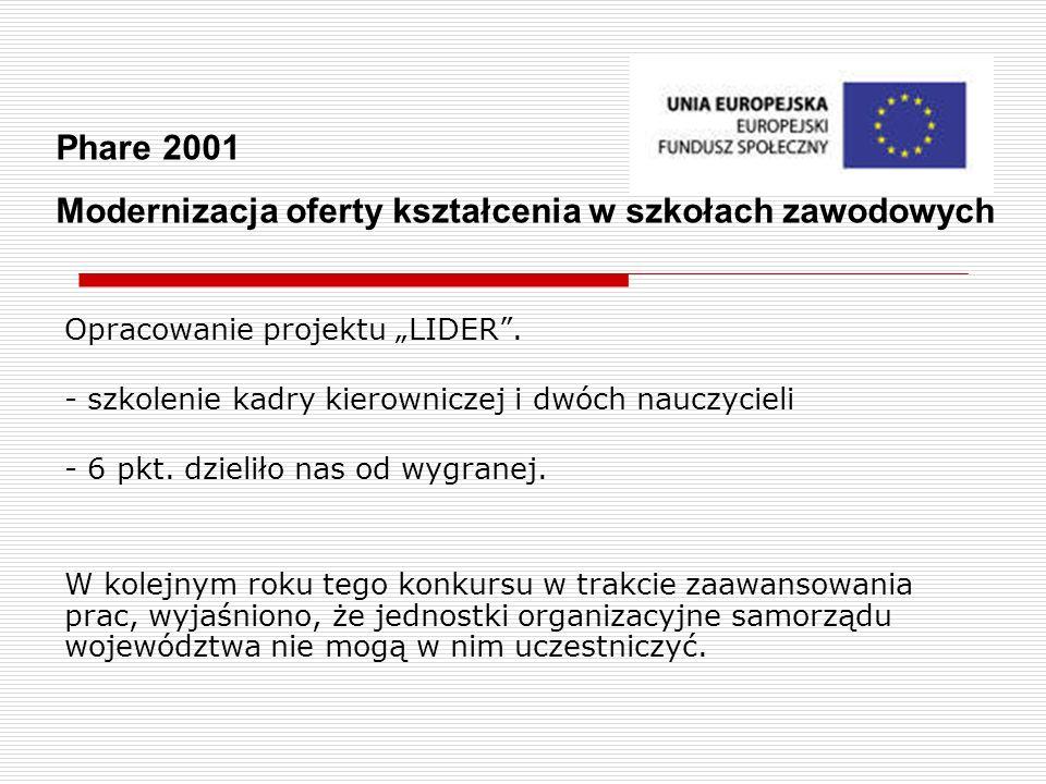Opracowanie projektu LIDER. - szkolenie kadry kierowniczej i dwóch nauczycieli - 6 pkt.