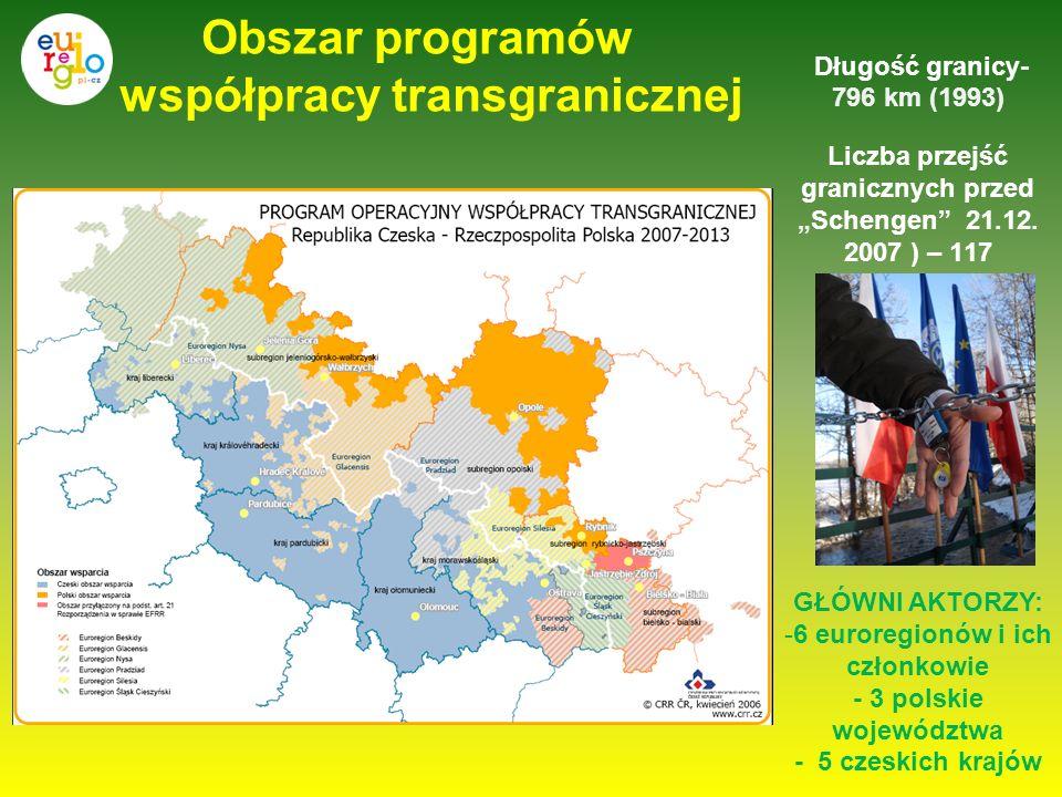 Obszar programów współpracy transgranicznej Długość granicy- 796 km (1993) Liczba przejść granicznych przedSchengen 21.12. 2007 ) – 117 GŁÓWNI AKTORZY