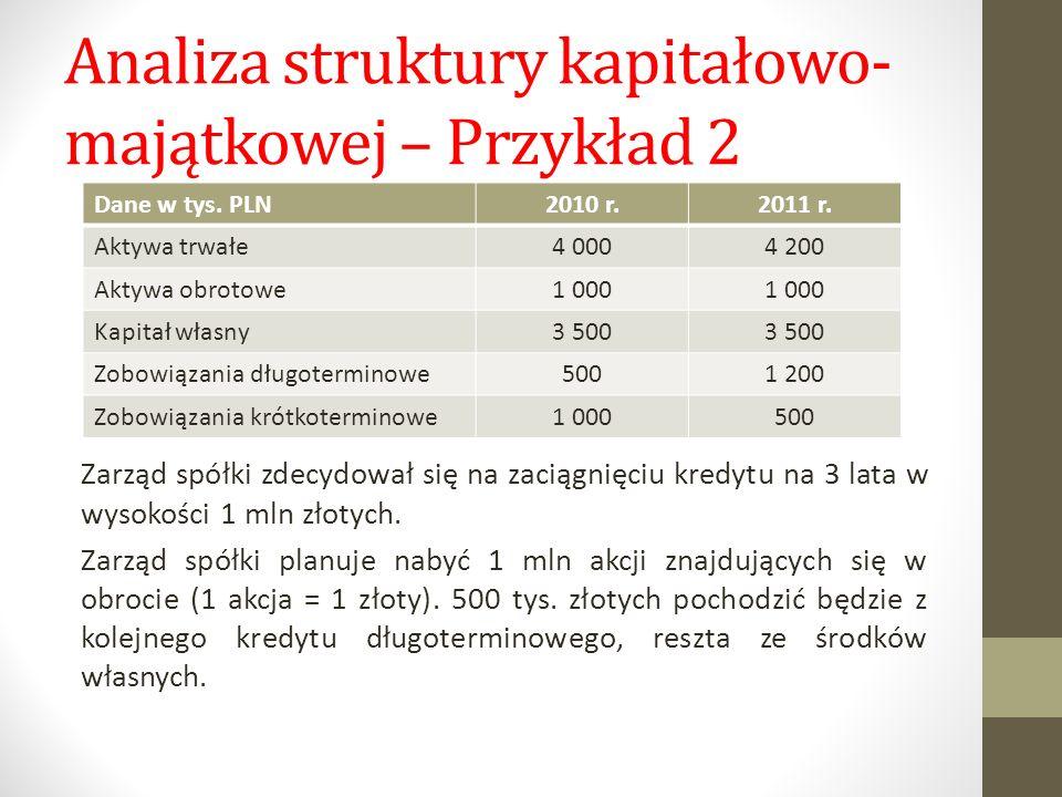 Analiza struktury kapitałowo- majątkowej – Przykład 2 Dane w tys. PLN2010 r.2011 r. Aktywa trwałe4 0004 200 Aktywa obrotowe1 000 Kapitał własny3 500 Z