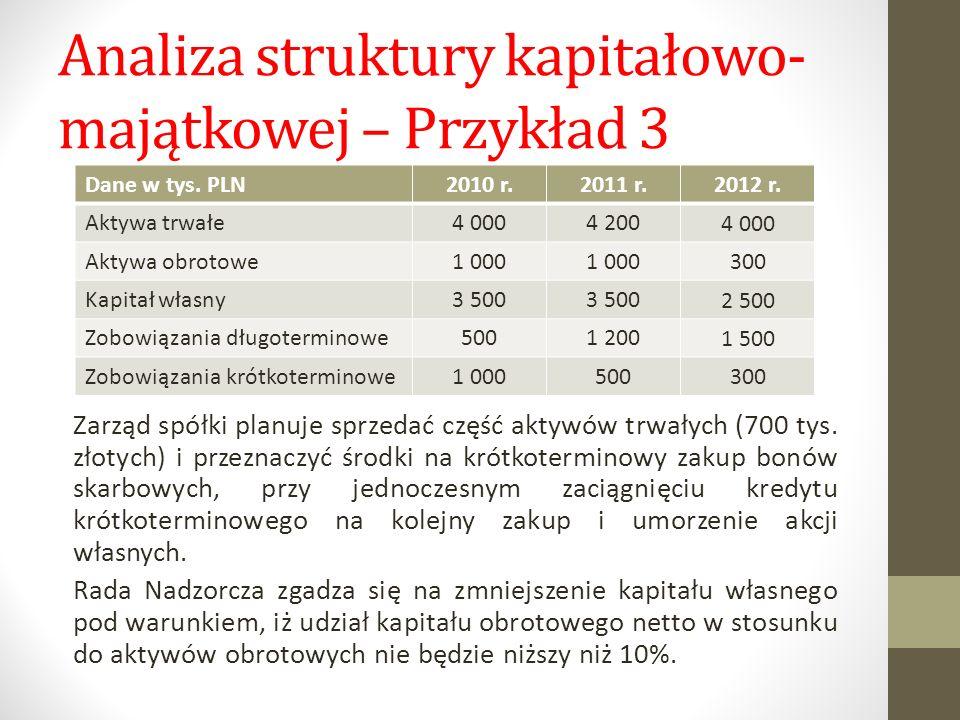 Analiza struktury kapitałowo- majątkowej – Przykład 3 Dane w tys. PLN2010 r.2011 r.2012 r. Aktywa trwałe4 0004 200 4 000 Aktywa obrotowe1 000 300 Kapi