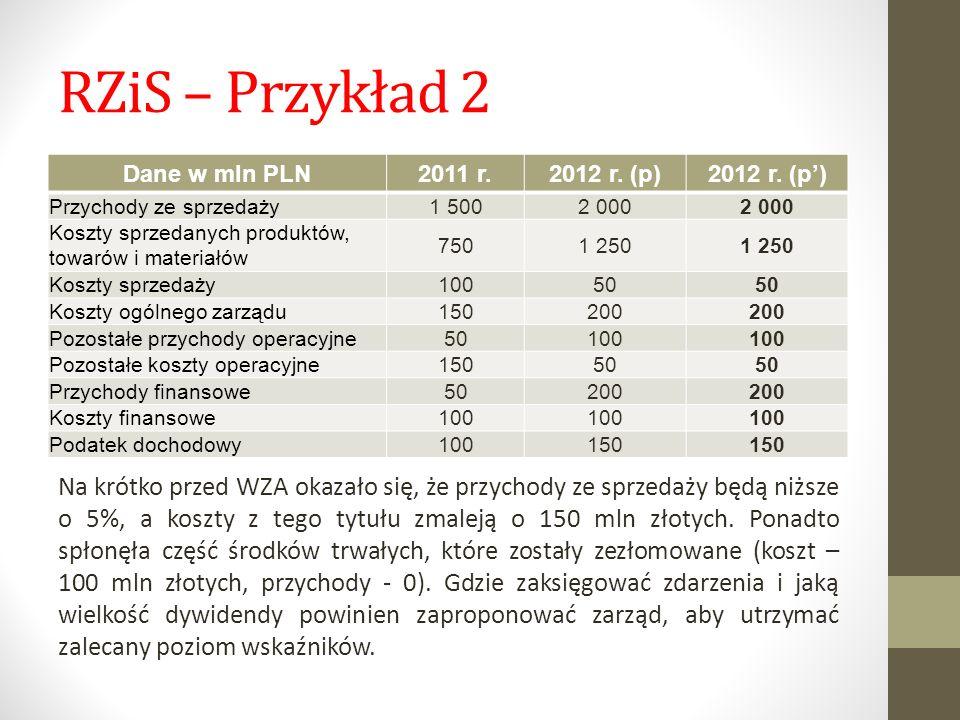 RZiS – Przykład 2 Dane w mln PLN 2011 r.2012 r.