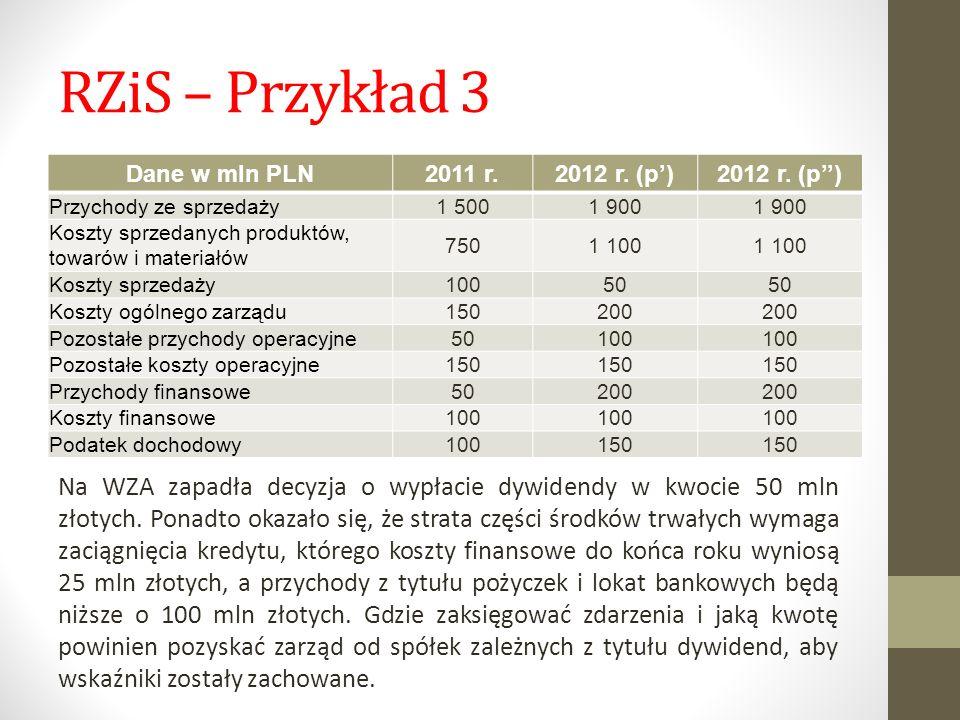 RZiS – Przykład 3 Dane w mln PLN 2011 r.2012 r. (p) Przychody ze sprzedaży1 5001 900 Koszty sprzedanych produktów, towarów i materiałów 7501 100 Koszt