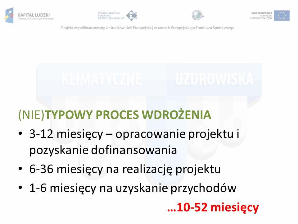 (NIE)TYPOWY PROCES WDROŻENIA 3-12 miesięcy – opracowanie projektu i pozyskanie dofinansowania 6-36 miesięcy na realizację projektu 1-6 miesięcy na uzy