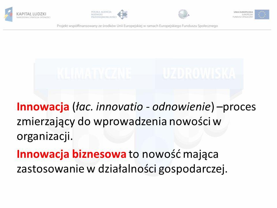Innowacja (łac. innovatio - odnowienie) –proces zmierzający do wprowadzenia nowości w organizacji. Innowacja biznesowa to nowość mająca zastosowanie w