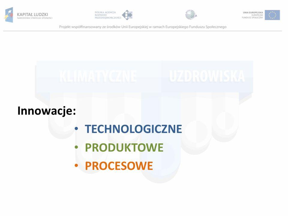 Innowacje: TECHNOLOGICZNE PRODUKTOWE PROCESOWE