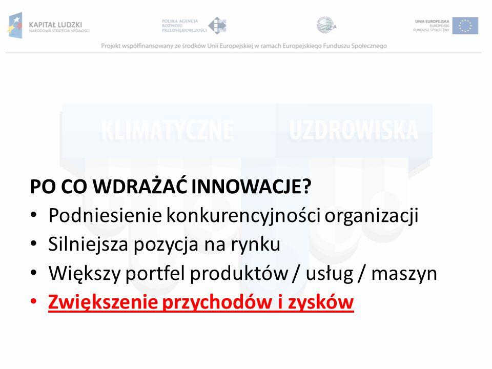 PO CO WDRAŻAĆ INNOWACJE? Podniesienie konkurencyjności organizacji Silniejsza pozycja na rynku Większy portfel produktów / usług / maszyn Zwiększenie