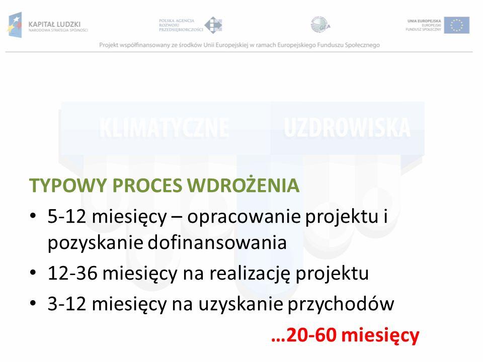 TYPOWY PROCES WDROŻENIA 5-12 miesięcy – opracowanie projektu i pozyskanie dofinansowania 12-36 miesięcy na realizację projektu 3-12 miesięcy na uzyska