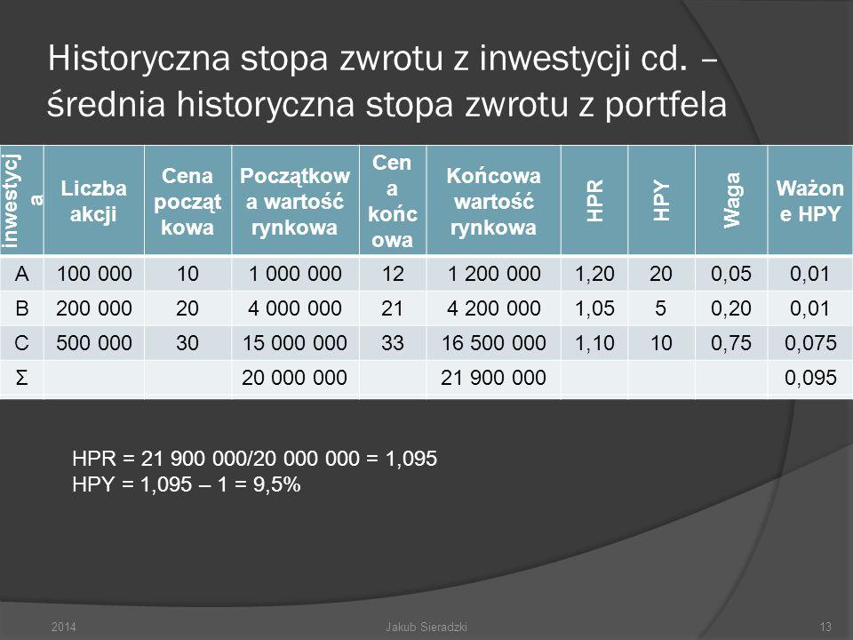 inwestycj a Liczba akcji Cena począt kowa Początkow a wartość rynkowa Cen a końc owa Końcowa wartość rynkowa HPR HPY Waga Ważon e HPY A100 000101 000 00012 B200 000204 000 00021 C500 0003015 000 00033 Σ20 000 000 inwestycj a Liczba akcji Cena począt kowa Początkow a wartość rynkowa Cen a końc owa Końcowa wartość rynkowa HPR HPY Waga Ważon e HPY A100 000101 000 000121 200 0001,20200,050,01 B200 000204 000 000214 200 0001,0550,200,01 C500 0003015 000 0003316 500 0001,10100,750,075 Σ20 000 00021 900 0000,095 Historyczna stopa zwrotu z inwestycji cd.