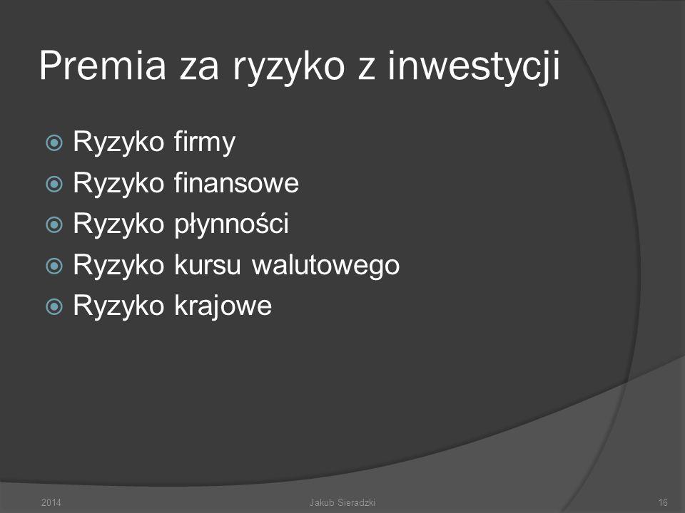 Premia za ryzyko z inwestycji Ryzyko firmy Ryzyko finansowe Ryzyko płynności Ryzyko kursu walutowego Ryzyko krajowe 2014Jakub Sieradzki16