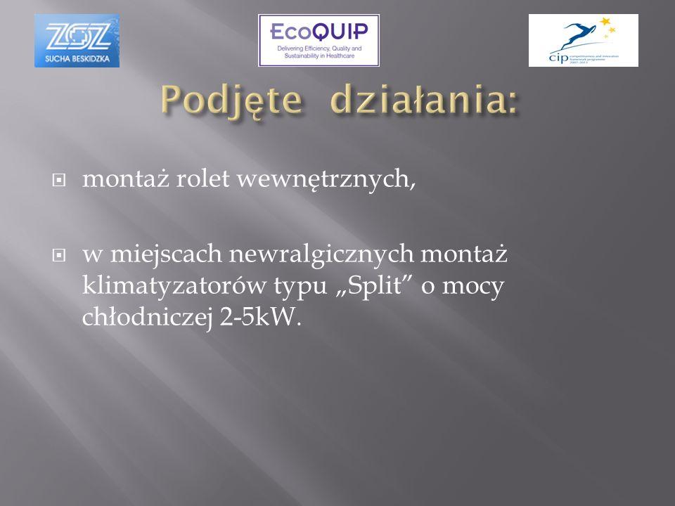 montaż rolet wewnętrznych, w miejscach newralgicznych montaż klimatyzatorów typu Split o mocy chłodniczej 2-5kW.