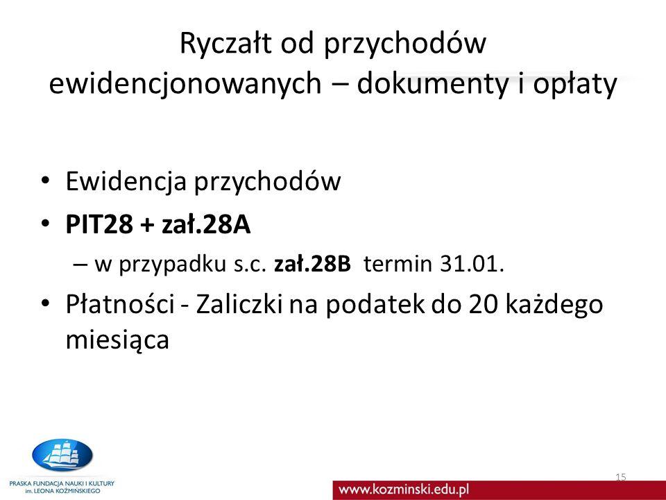 Ryczałt od przychodów ewidencjonowanych – dokumenty i opłaty Ewidencja przychodów PIT28 + zał.28A – w przypadku s.c. zał.28B termin 31.01. Płatności -