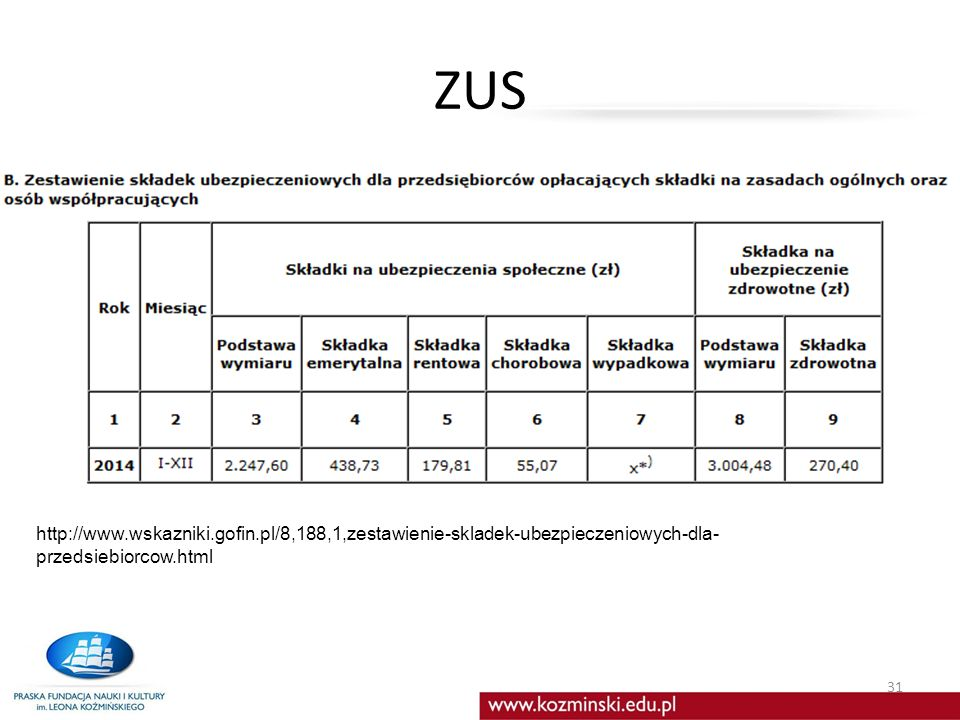ZUS 31 http://www.wskazniki.gofin.pl/8,188,1,zestawienie-skladek-ubezpieczeniowych-dla- przedsiebiorcow.html