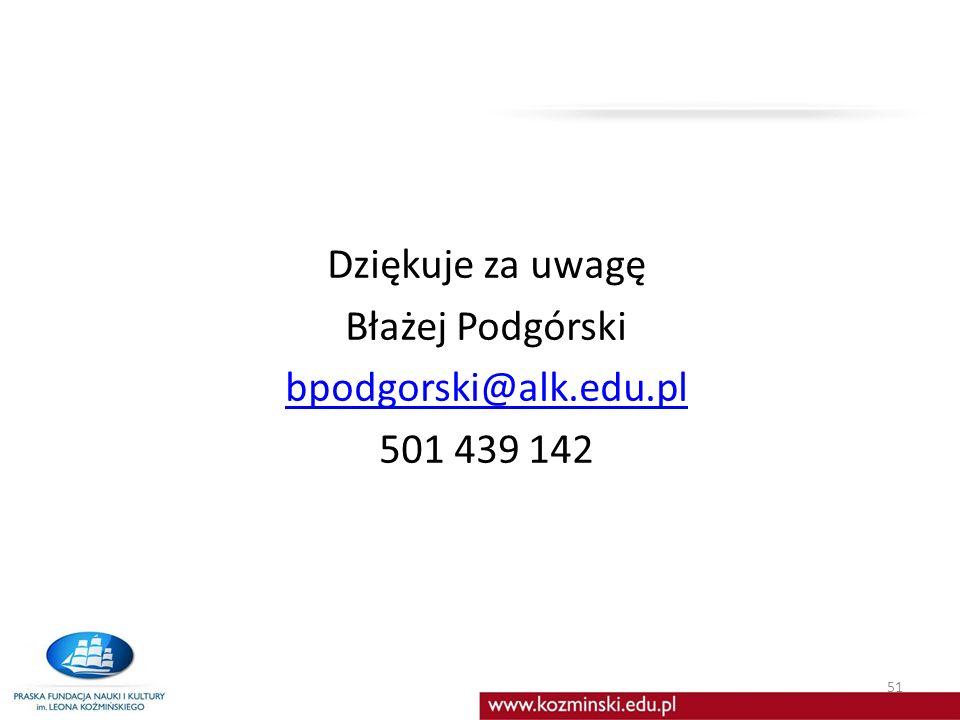 Dziękuje za uwagę Błażej Podgórski bpodgorski@alk.edu.pl 501 439 142 51