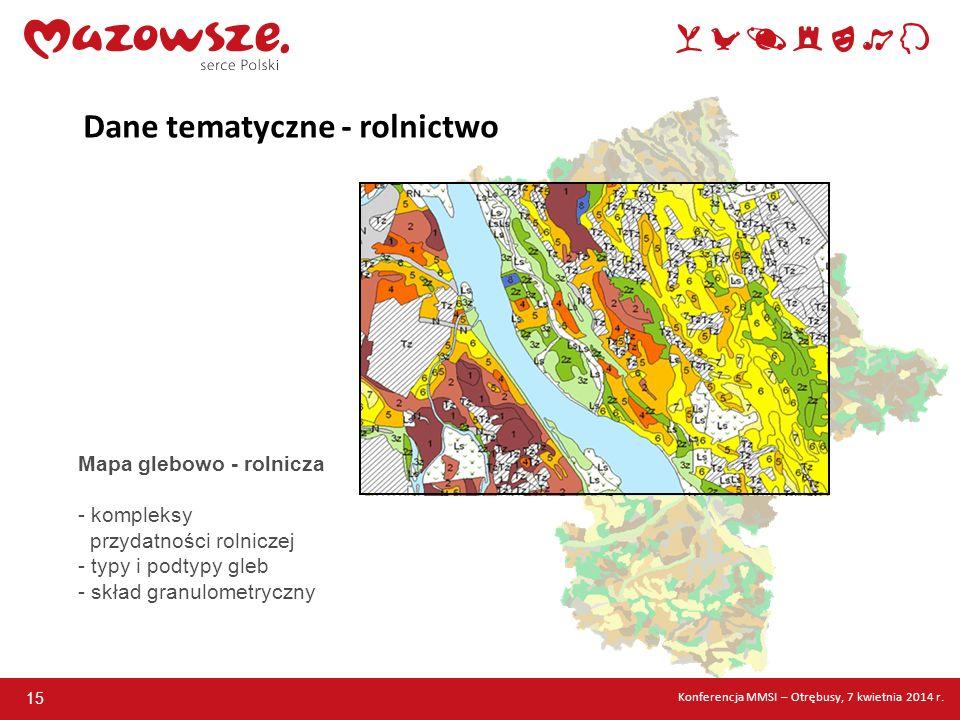 Mapa glebowo - rolnicza - kompleksy przydatności rolniczej - typy i podtypy gleb - skład granulometryczny Dane tematyczne - rolnictwo 15 Konferencja M