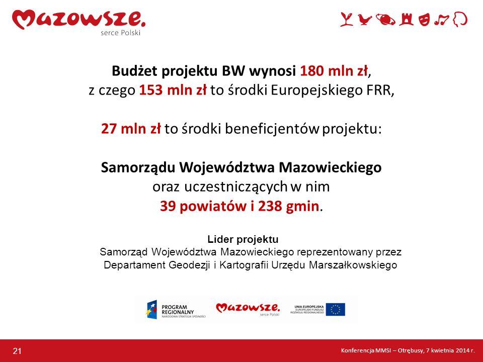 Budżet projektu BW wynosi 180 mln zł, z czego 153 mln zł to środki Europejskiego FRR, 27 mln zł to środki beneficjentów projektu: Samorządu Województw