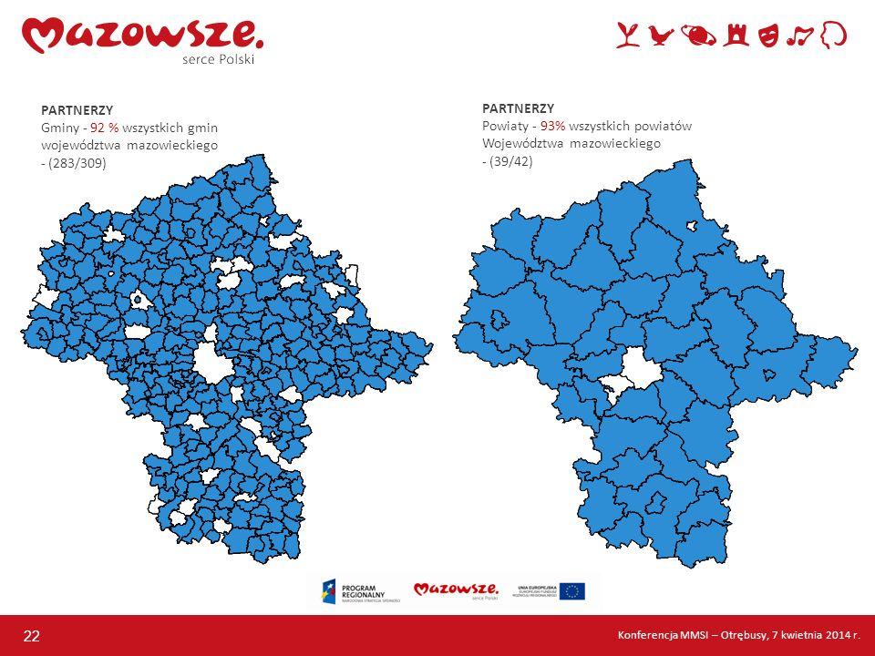 22 PARTNERZY Powiaty - 93% wszystkich powiatów Województwa mazowieckiego - (39/42) PARTNERZY Gminy - 92 % wszystkich gmin województwa mazowieckiego -