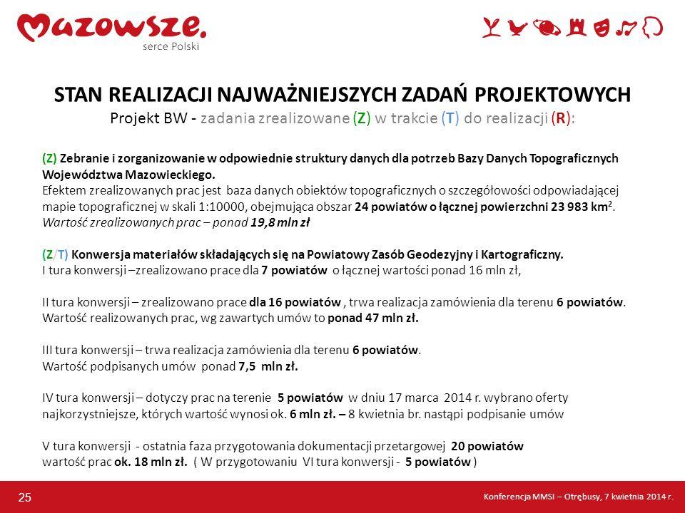 25 STAN REALIZACJI NAJWAŻNIEJSZYCH ZADAŃ PROJEKTOWYCH Projekt BW - zadania zrealizowane (Z) w trakcie (T) do realizacji (R): (Z) Zebranie i zorganizow