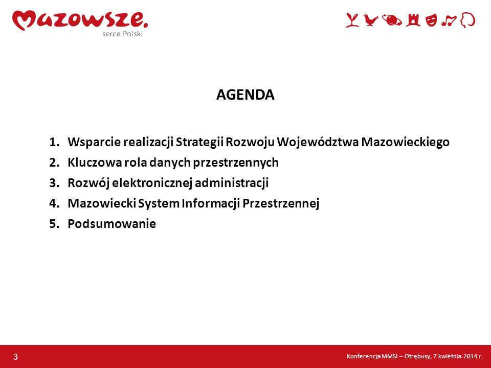 3 AGENDA 1.Wsparcie realizacji Strategii Rozwoju Województwa Mazowieckiego 2.Kluczowa rola danych przestrzennych 3.Rozwój elektronicznej administracji