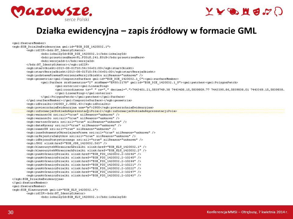 Działka ewidencyjna – zapis źródłowy w formacie GML 30 Konferencja MMSI – Otrębusy, 7 kwietnia 2014 r.