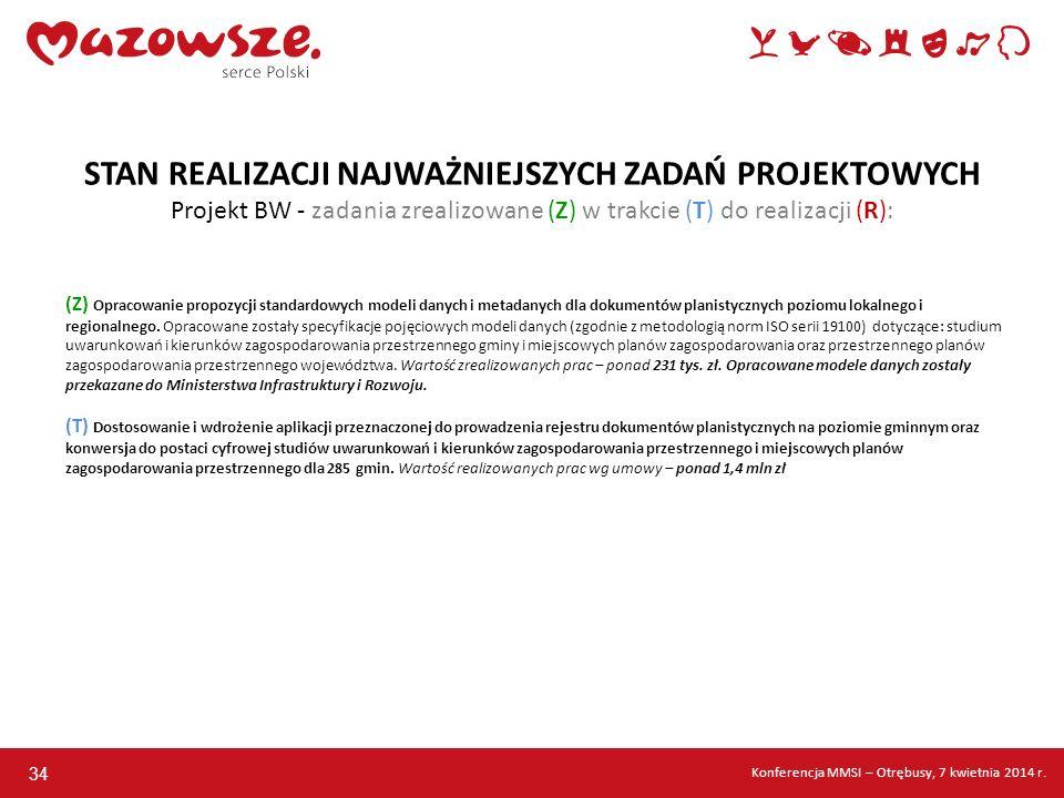 34 STAN REALIZACJI NAJWAŻNIEJSZYCH ZADAŃ PROJEKTOWYCH Projekt BW - zadania zrealizowane (Z) w trakcie (T) do realizacji (R): (Z) Opracowanie propozycj