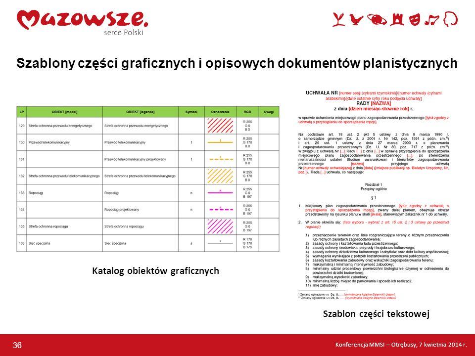 36 Szablon części tekstowej Katalog obiektów graficznych Szablony części graficznych i opisowych dokumentów planistycznych Konferencja MMSI – Otrębusy