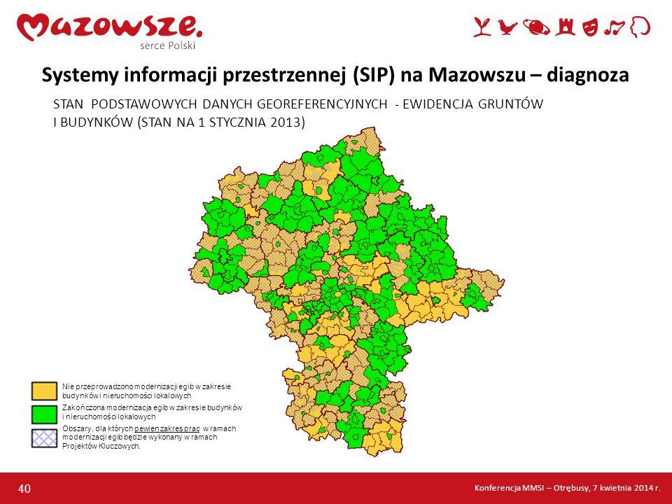 Systemy informacji przestrzennej (SIP) na Mazowszu – diagnoza STAN PODSTAWOWYCH DANYCH GEOREFERENCYJNYCH - EWIDENCJA GRUNTÓW I BUDYNKÓW (STAN NA 1 STY