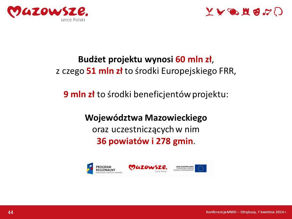 Budżet projektu wynosi 60 mln zł, z czego 51 mln zł to środki Europejskiego FRR, 9 mln zł to środki beneficjentów projektu: Województwa Mazowieckiego