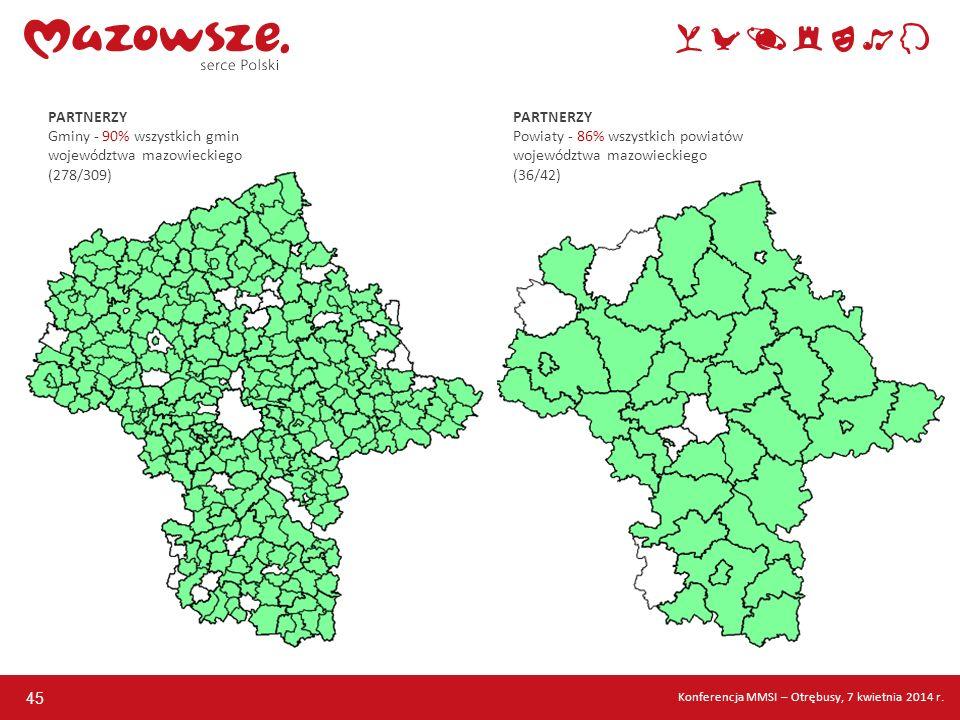 45 PARTNERZY Gminy - 90% wszystkich gmin województwa mazowieckiego (278/309) PARTNERZY Powiaty - 86% wszystkich powiatów województwa mazowieckiego (36