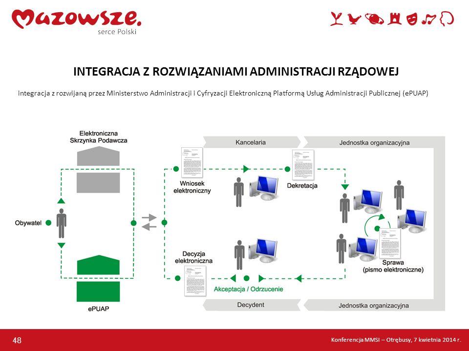 48 INTEGRACJA Z ROZWIĄZANIAMI ADMINISTRACJI RZĄDOWEJ integracja z rozwijaną przez Ministerstwo Administracji i Cyfryzacji Elektroniczną Platformą Usłu