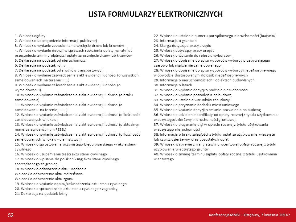 52 Konferencja MMSI – Otrębusy, 7 kwietnia 2014 r. LISTA FORMULARZY ELEKTRONICZNYCH 1. Wniosek ogólny 2. Wniosek o udostępnienie informacji publicznej