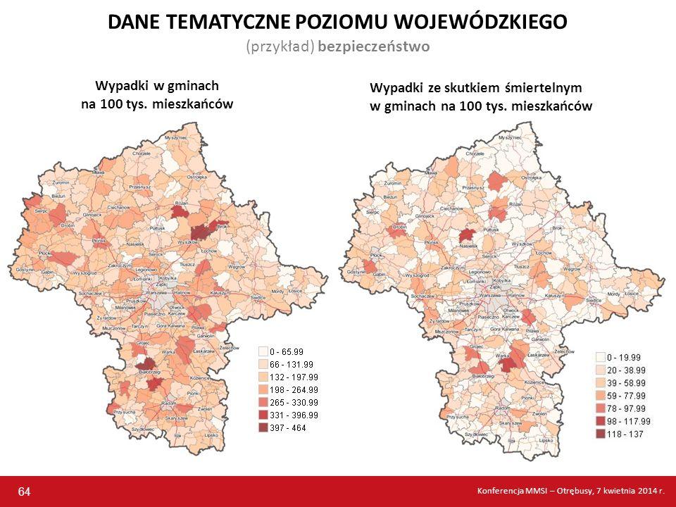 64 DANE TEMATYCZNE POZIOMU WOJEWÓDZKIEGO (przykład) bezpieczeństwo Wypadki w gminach na 100 tys. mieszkańców Wypadki ze skutkiem śmiertelnym w gminach