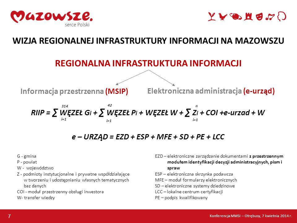 WIZJA REGIONALNEJ INFRASTRUKTURY INFORMACJI NA MAZOWSZU 7 RIIP = WĘZEŁ G i + WĘZEŁ P i + WĘZEŁ W + Z i + COI +e-urzad + W e – URZĄD = EZD + ESP + MFE