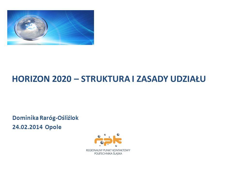 Dominika Raróg-Ośliźlok 24.02.2014 Opole HORIZON 2020 – STRUKTURA I ZASADY UDZIAŁU