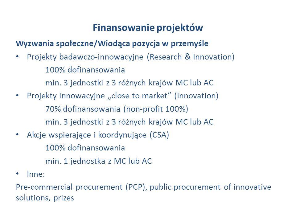 Finansowanie projektów Wyzwania społeczne/Wiodąca pozycja w przemyśle Projekty badawczo-innowacyjne (Research & Innovation) 100% dofinansowania min.
